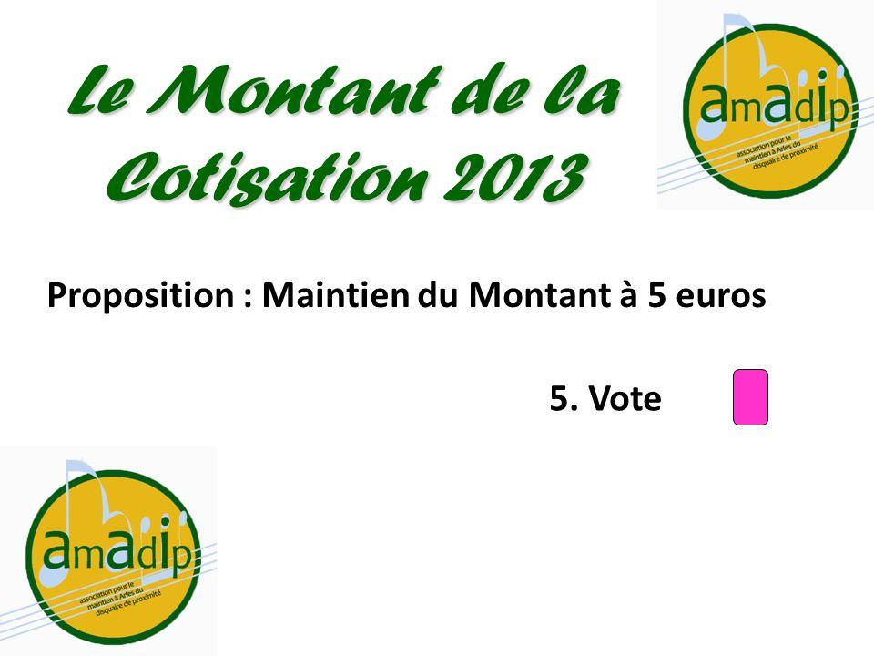 Le Montant de la Cotisation 2013