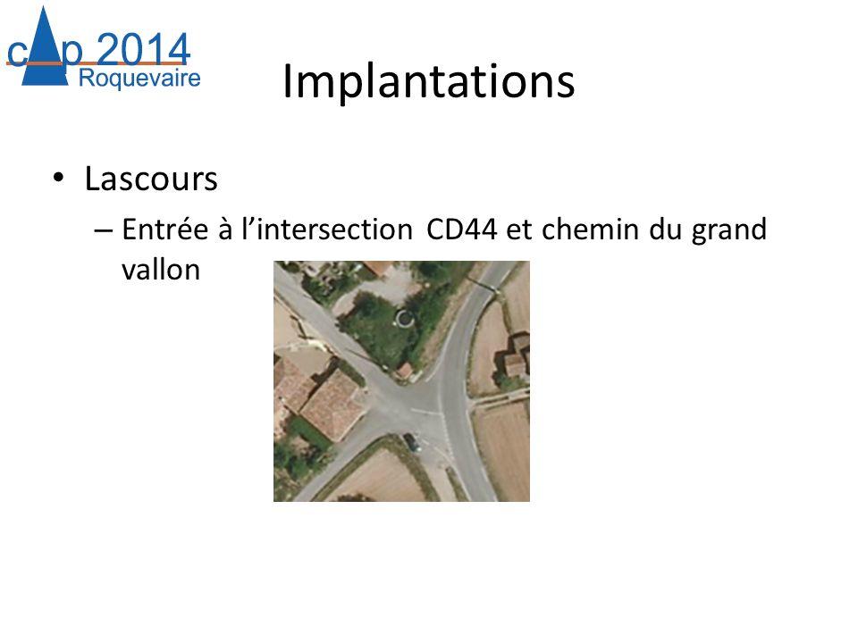 Implantations Lascours