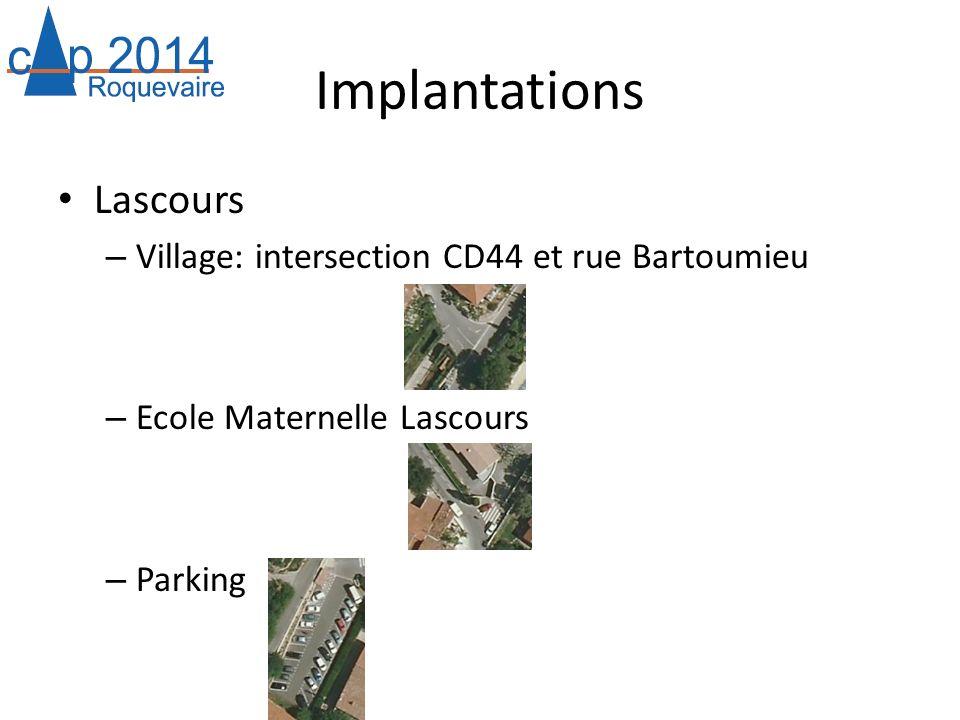 Implantations Lascours Village: intersection CD44 et rue Bartoumieu