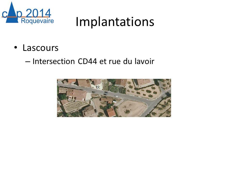 Implantations Lascours Intersection CD44 et rue du lavoir