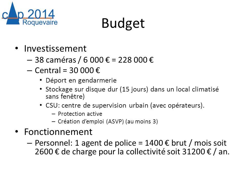 Budget Investissement Fonctionnement 38 caméras / 6 000 € = 228 000 €