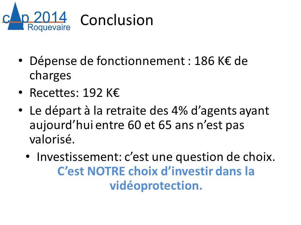 Conclusion Dépense de fonctionnement : 186 K€ de charges