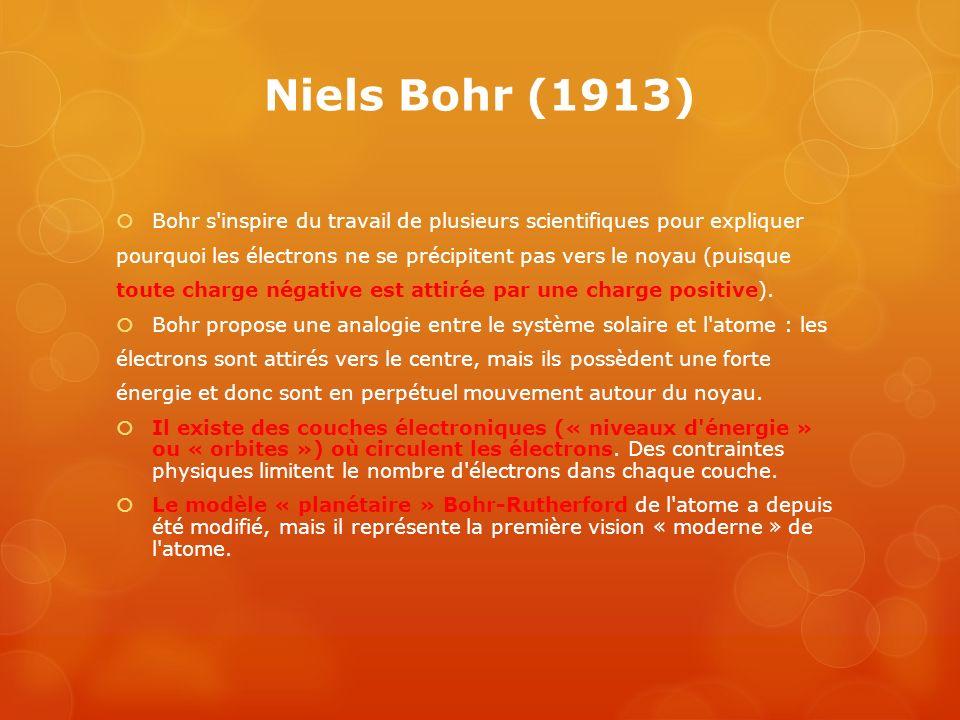 Niels Bohr (1913) Bohr s inspire du travail de plusieurs scientifiques pour expliquer.