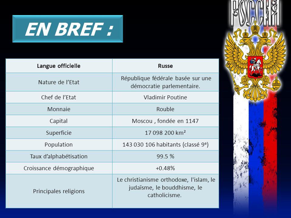 En Bref : Langue officielle Russe Nature de l'Etat