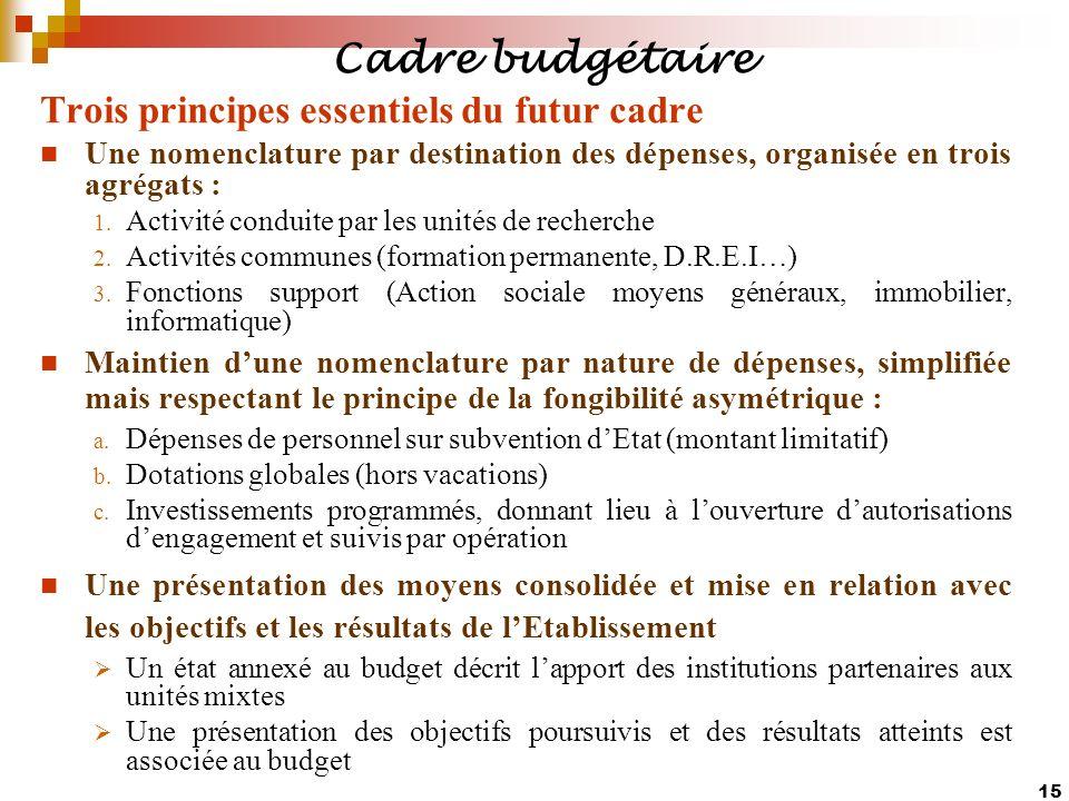 Cadre budgétaire Trois principes essentiels du futur cadre