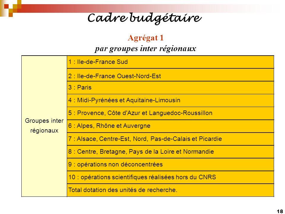 Agrégat 1 par groupes inter régionaux
