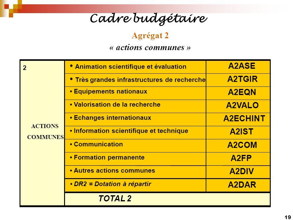 Cadre budgétaire Agrégat 2 « actions communes »