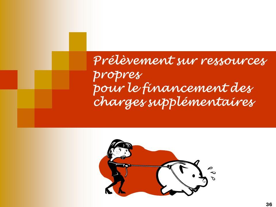 Prélèvement sur ressources propres pour le financement des charges supplémentaires