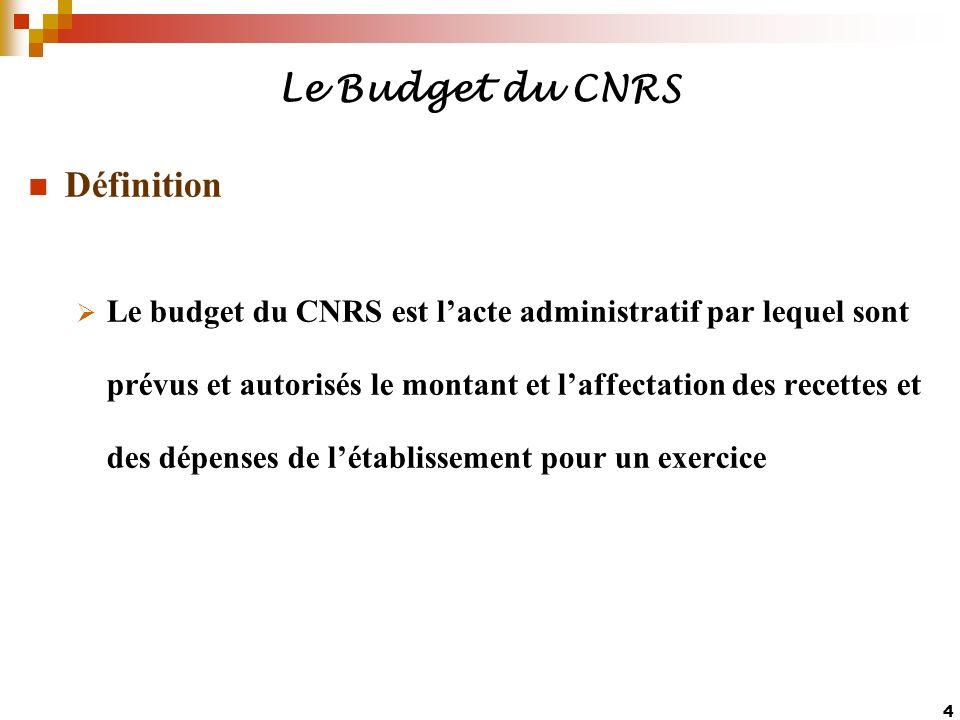 Le Budget du CNRS Définition