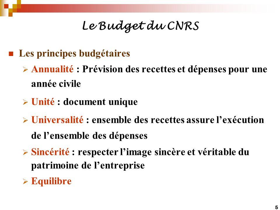 Le Budget du CNRS Les principes budgétaires