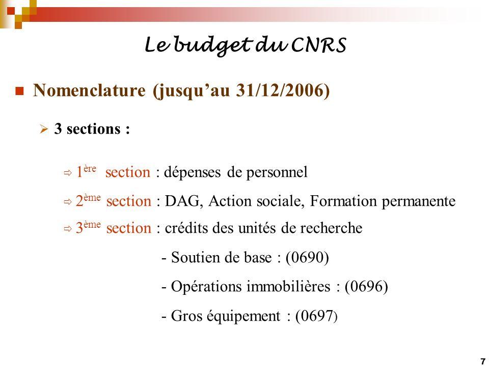 Nomenclature (jusqu'au 31/12/2006)