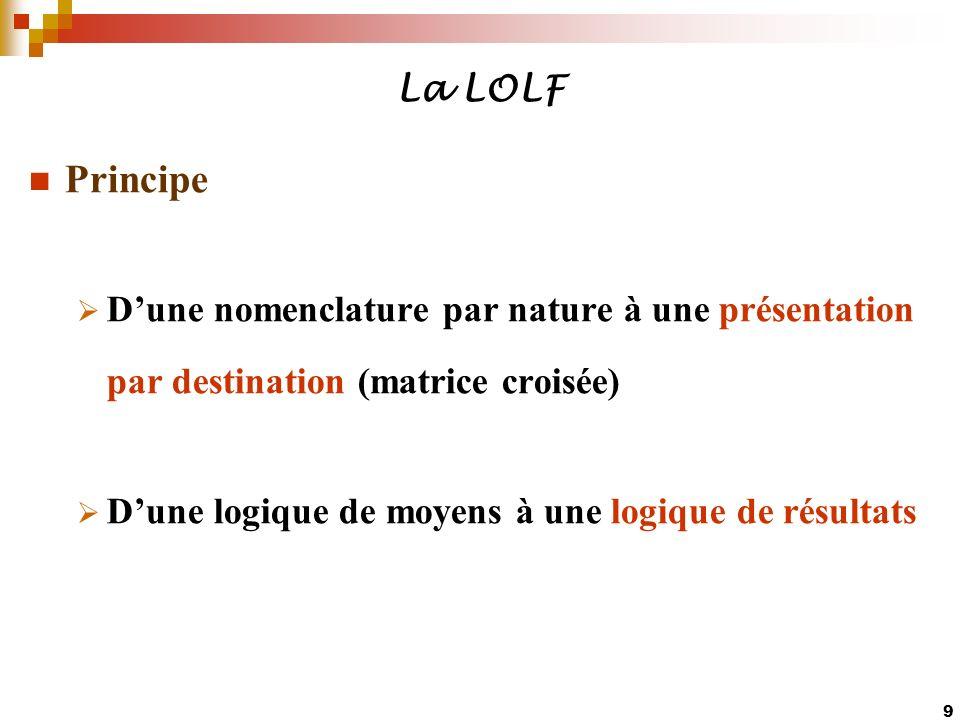 La LOLF Principe. D'une nomenclature par nature à une présentation par destination (matrice croisée)