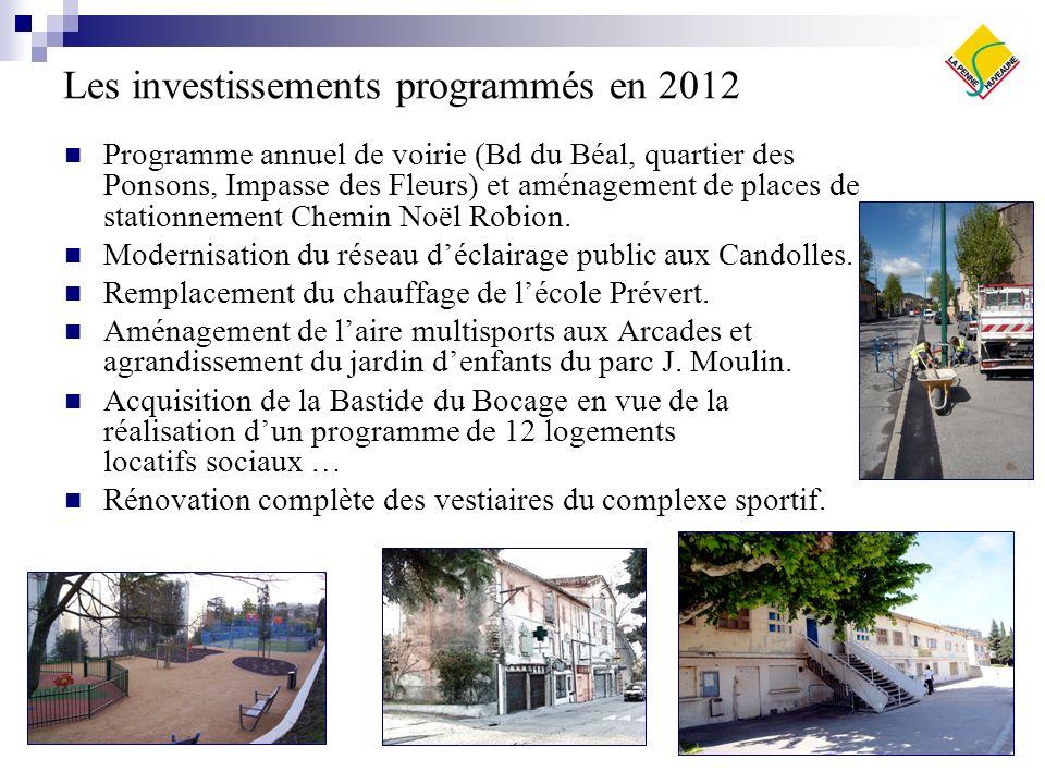 Les investissements programmés en 2012