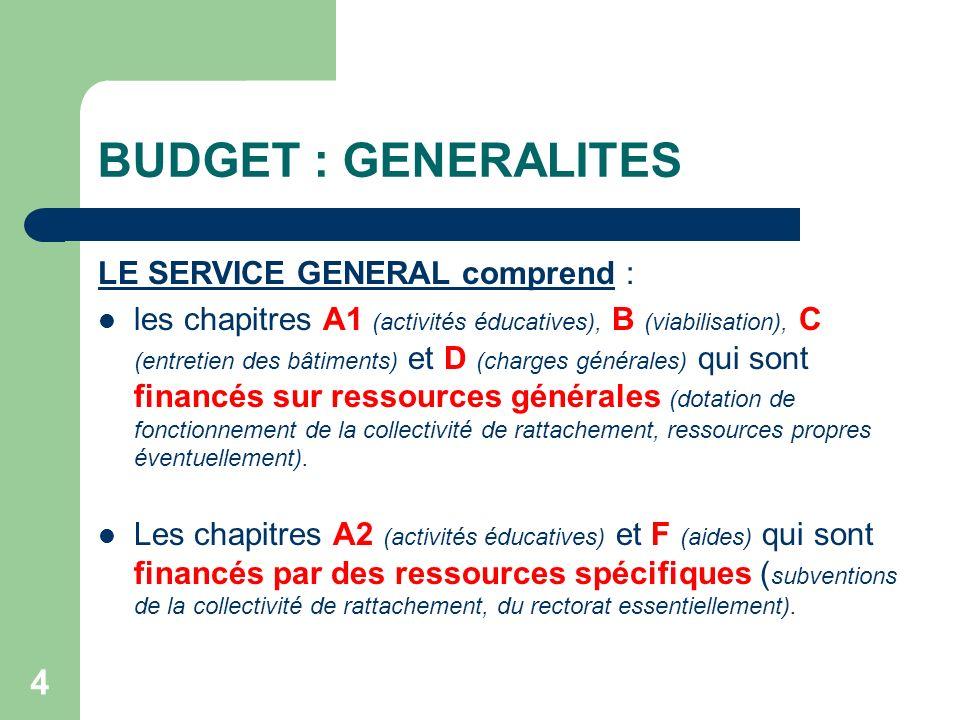 BUDGET : GENERALITES LE SERVICE GENERAL comprend :