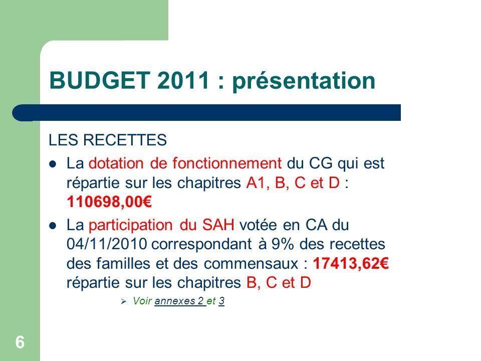 BUDGET 2011 : présentation LES RECETTES