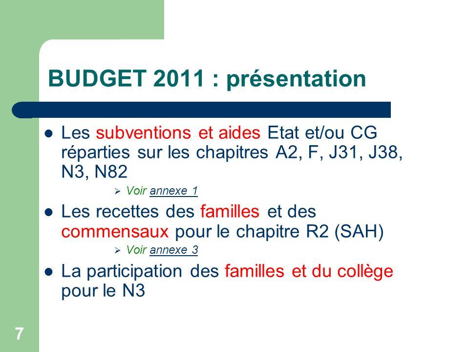 BUDGET 2011 : présentation Les subventions et aides Etat et/ou CG réparties sur les chapitres A2, F, J31, J38, N3, N82.