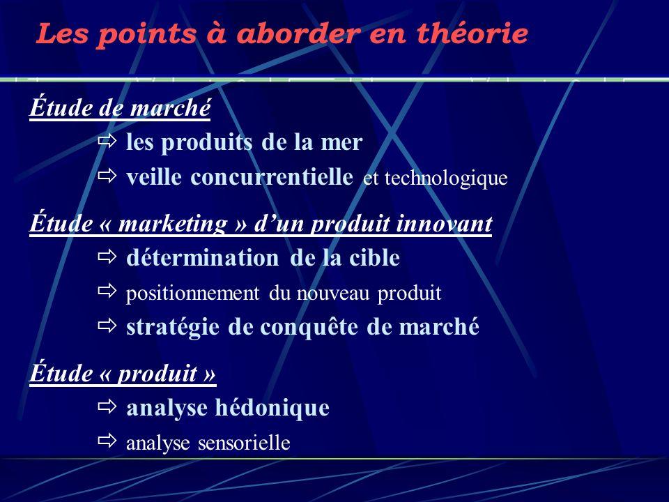 Les points à aborder en théorie