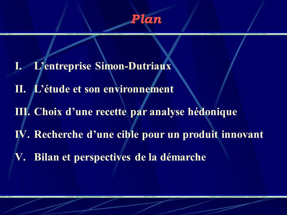 Plan L'entreprise Simon-Dutriaux L'étude et son environnement