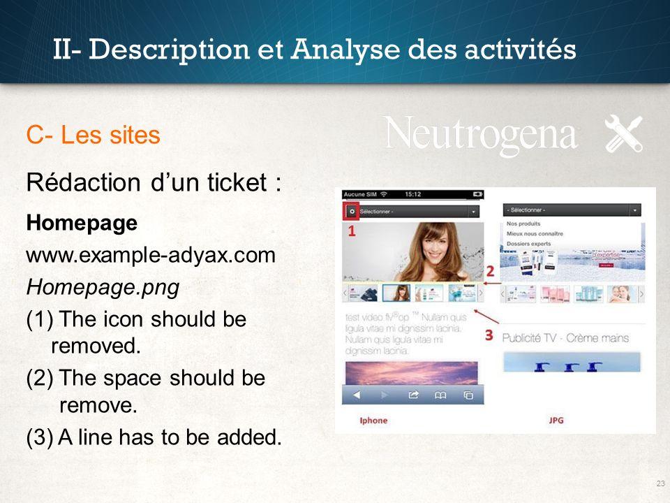 II- Description et Analyse des activités