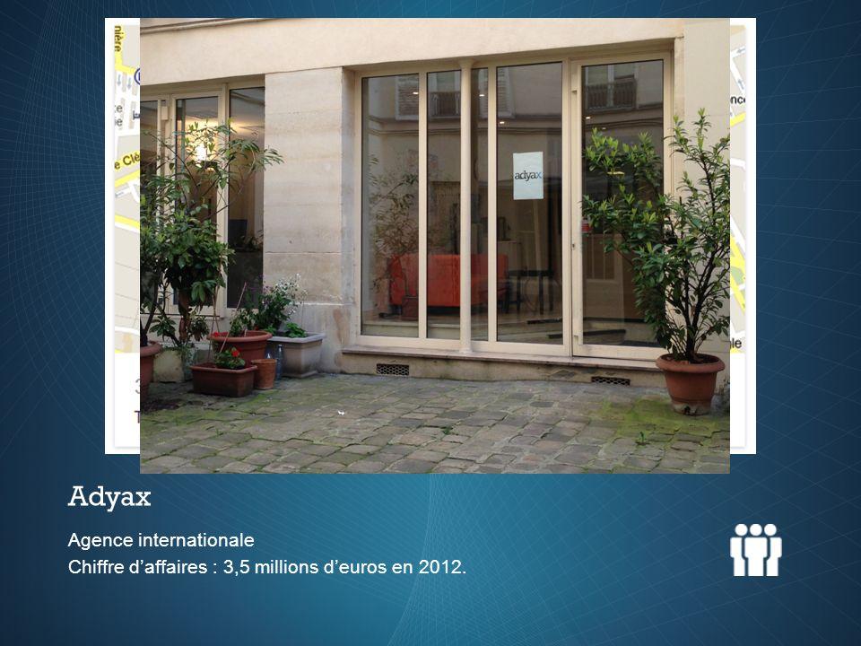 Adyax Agence internationale