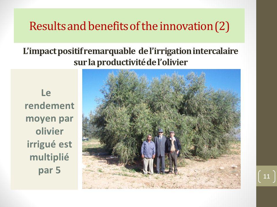 Le rendement moyen par olivier irrigué est multiplié par 5