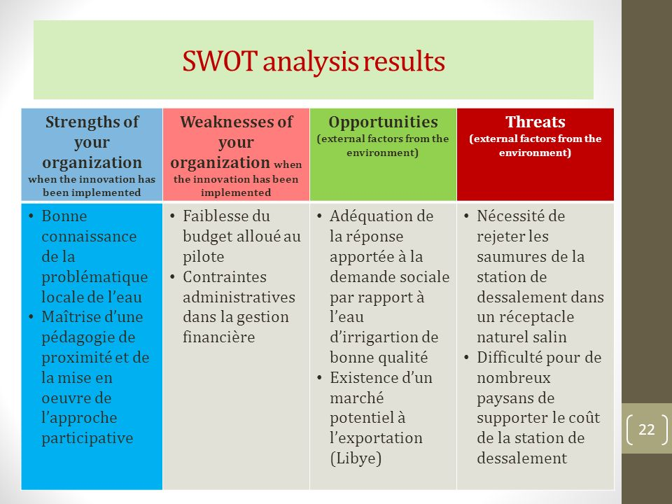 SWOT analysis results Strengths of your organization when the innovation has been implemented.