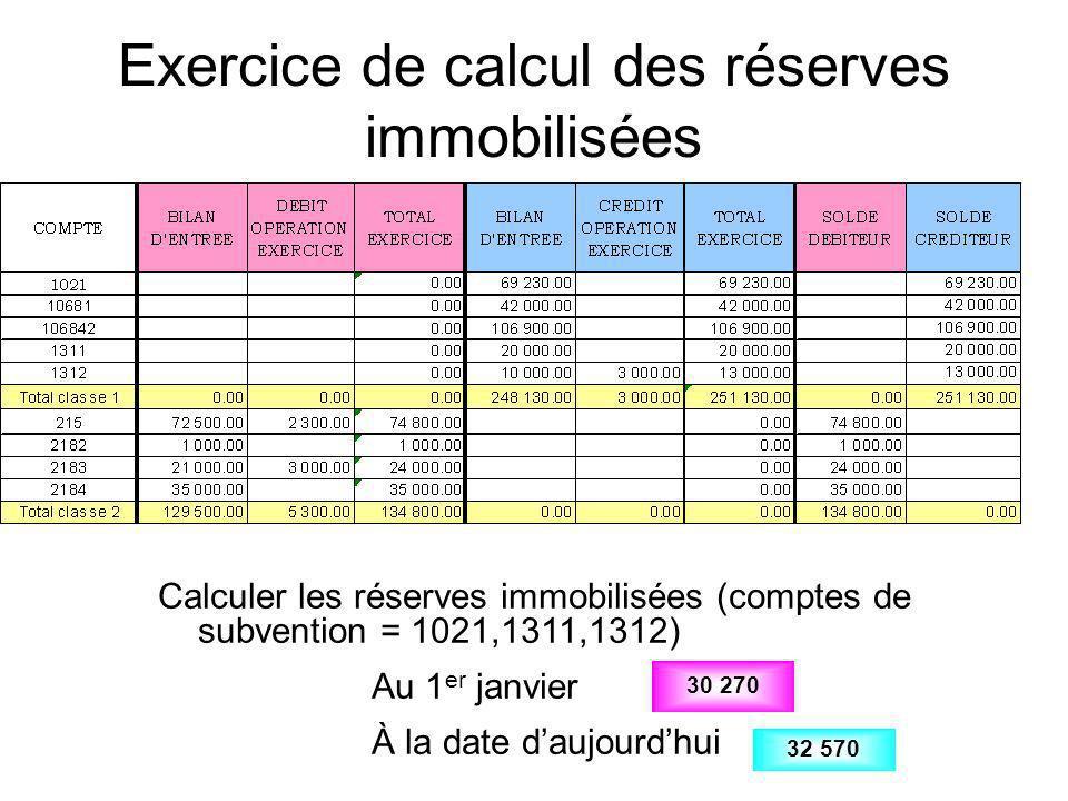 Exercice de calcul des réserves immobilisées