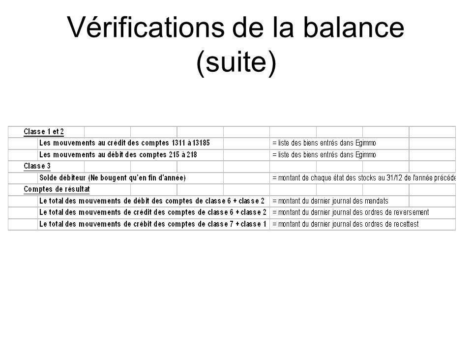 Vérifications de la balance (suite)