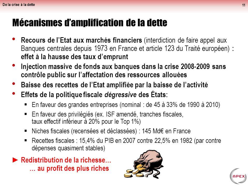 2. La facture à payer : considérablement alourdie par les inégalités