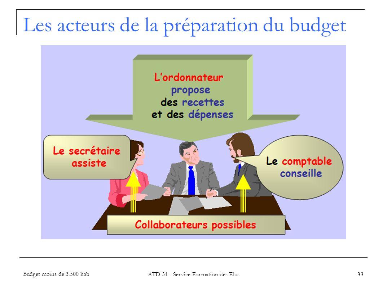 Les acteurs de la préparation du budget