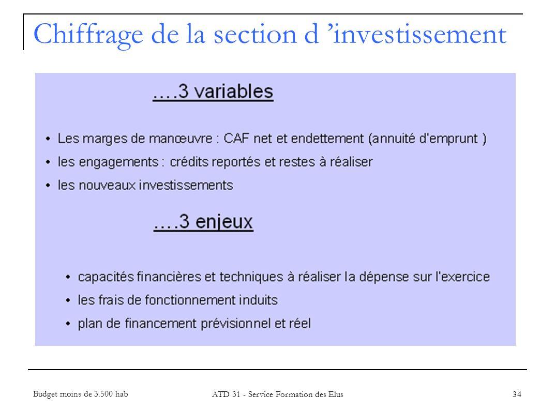 Chiffrage de la section d 'investissement