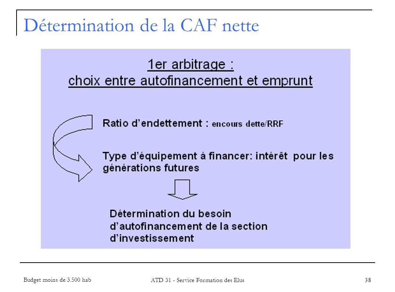 Détermination de la CAF nette
