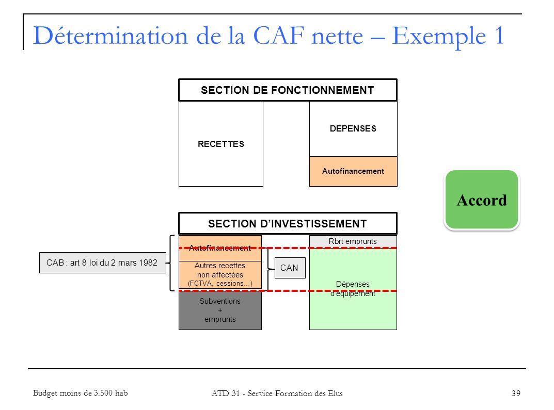 Détermination de la CAF nette – Exemple 1