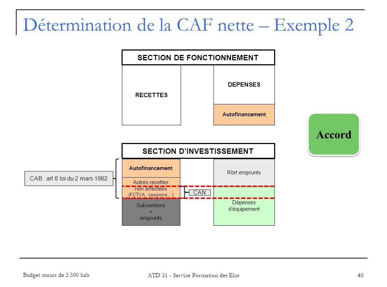 Détermination de la CAF nette – Exemple 2