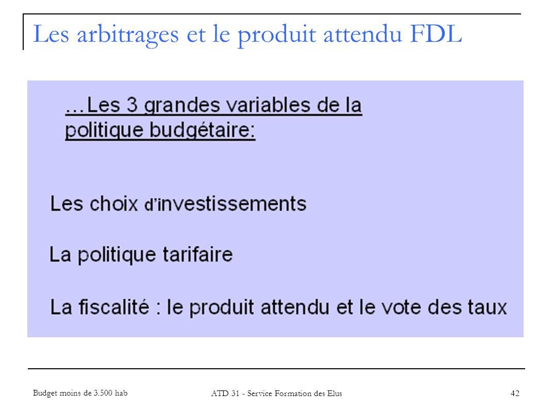 Les arbitrages et le produit attendu FDL