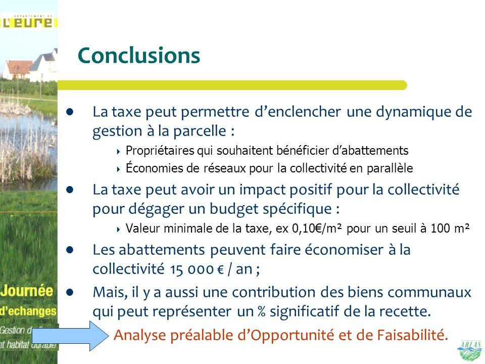 Conclusions La taxe peut permettre d'enclencher une dynamique de gestion à la parcelle : Propriétaires qui souhaitent bénéficier d'abattements.