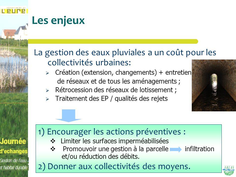 Les enjeuxLa gestion des eaux pluviales a un coût pour les collectivités urbaines: Création (extension, changements) + entretien.