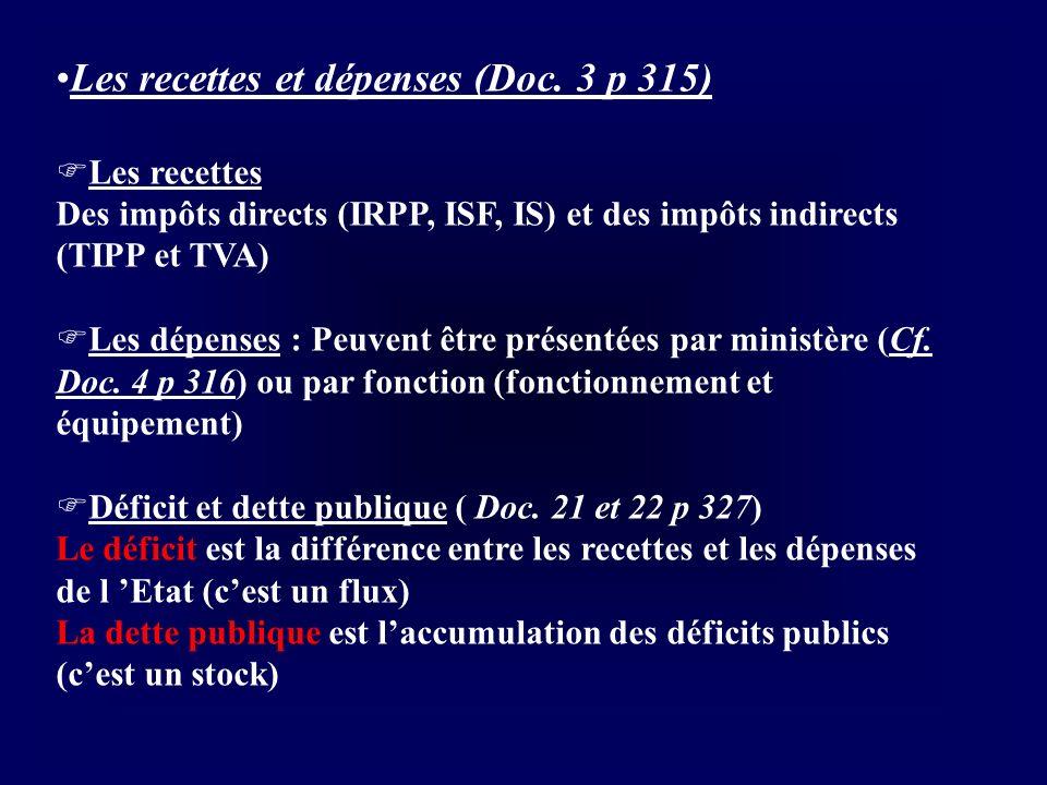 Les recettes et dépenses (Doc. 3 p 315)