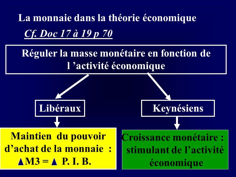 Réguler la masse monétaire en fonction de l 'activité économique