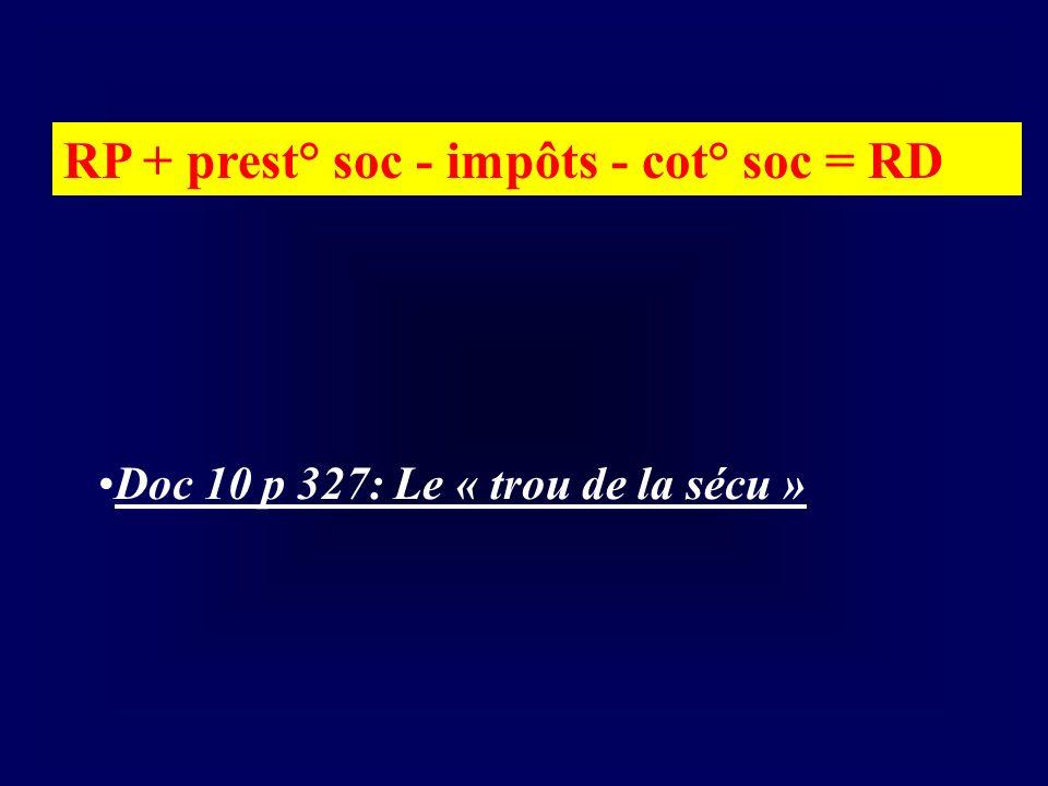 RP + prest° soc - impôts - cot° soc = RD