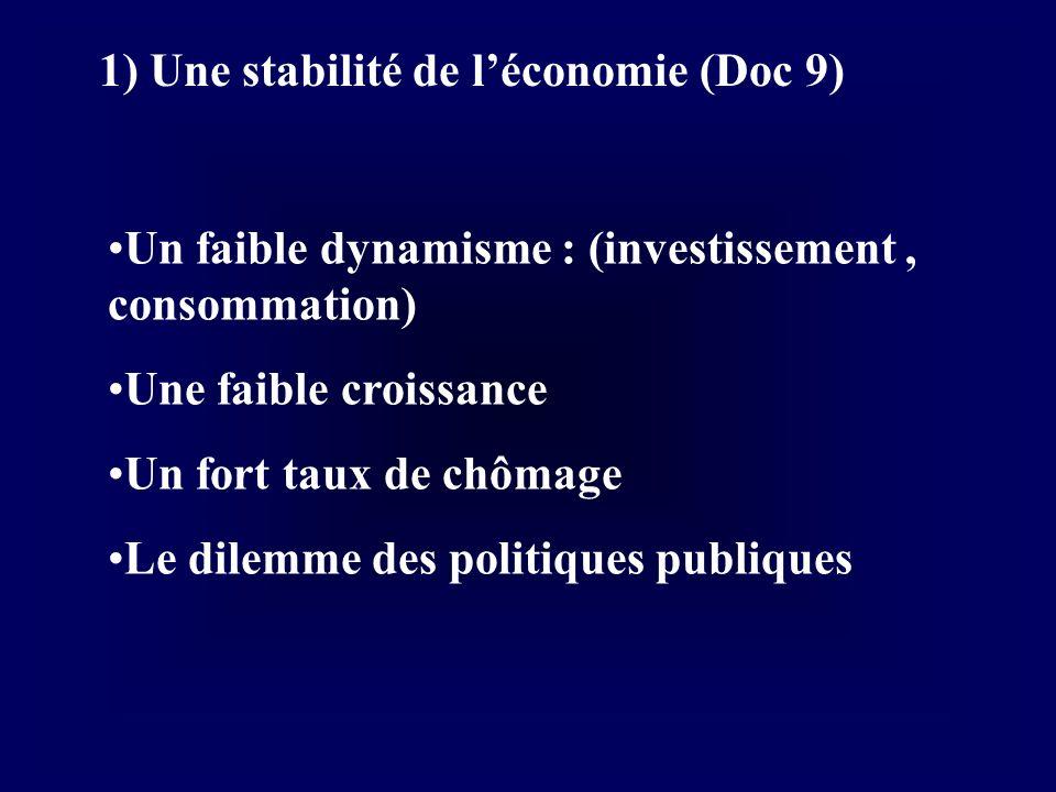 1) Une stabilité de l'économie (Doc 9)