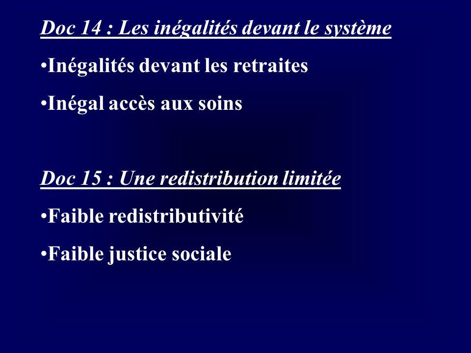 Doc 14 : Les inégalités devant le système