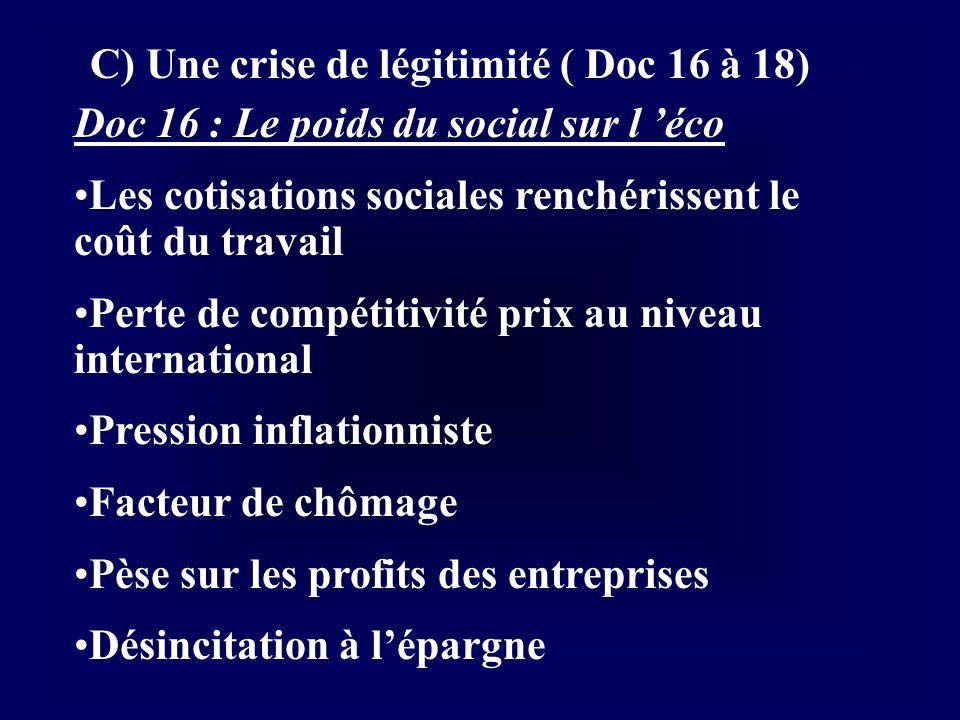 C) Une crise de légitimité ( Doc 16 à 18)