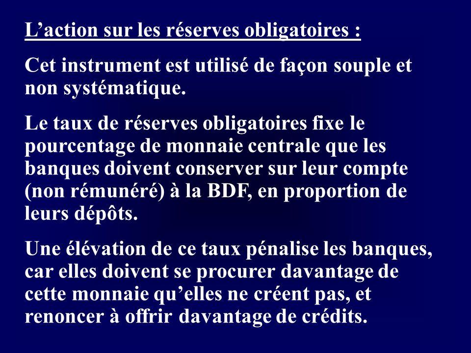 L'action sur les réserves obligatoires :