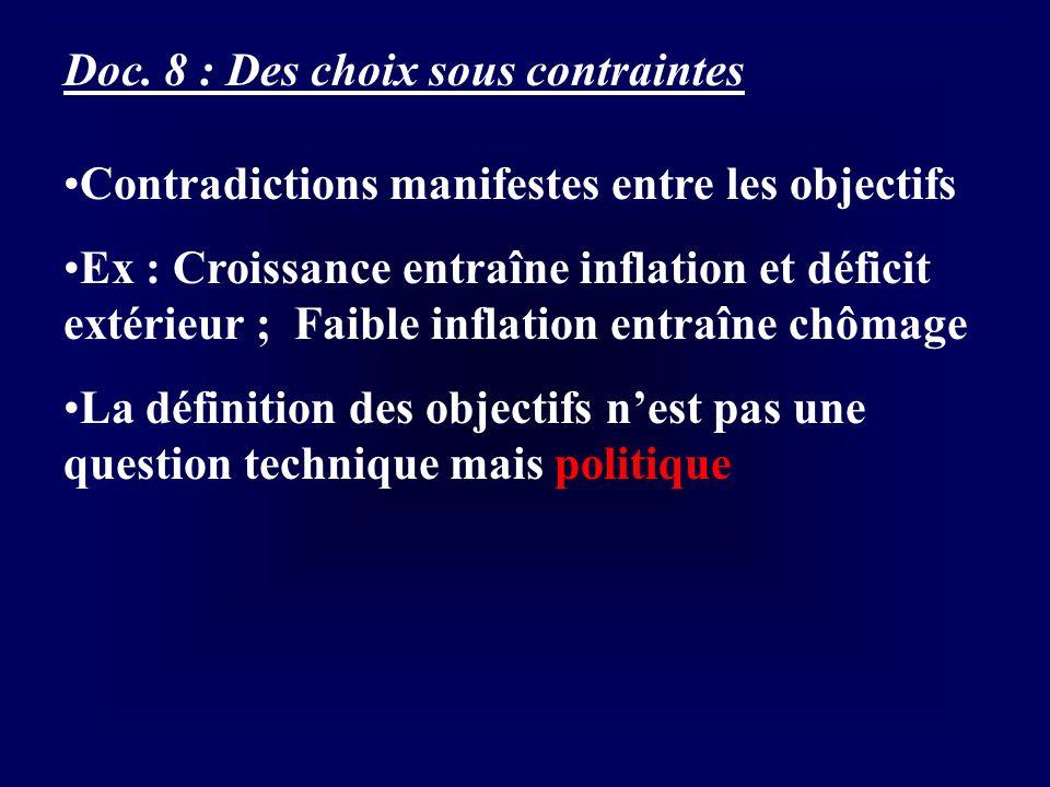 Doc. 8 : Des choix sous contraintes
