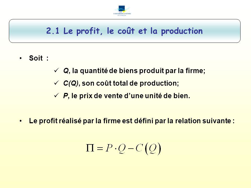 2.1 Le profit, le coût et la production