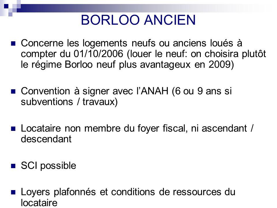 BORLOO ANCIEN