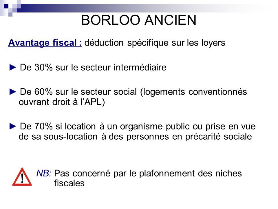 BORLOO ANCIEN Avantage fiscal : déduction spécifique sur les loyers