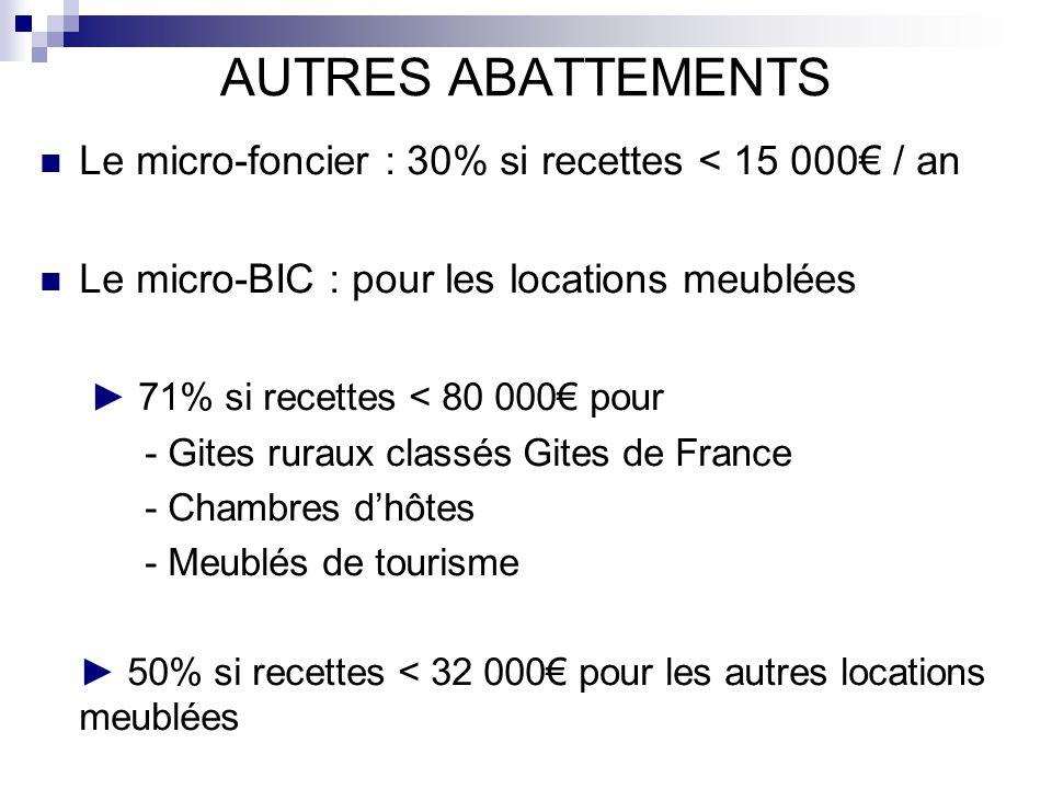AUTRES ABATTEMENTS Le micro-foncier : 30% si recettes < 15 000€ / an. Le micro-BIC : pour les locations meublées.
