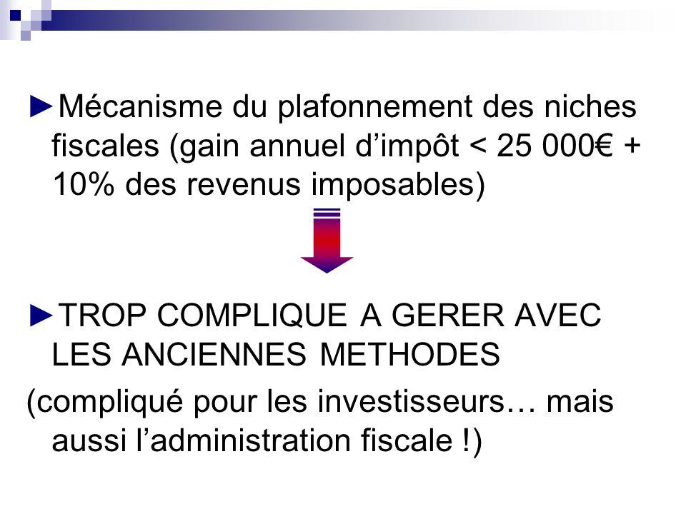 ►Mécanisme du plafonnement des niches fiscales (gain annuel d'impôt < 25 000€ + 10% des revenus imposables)